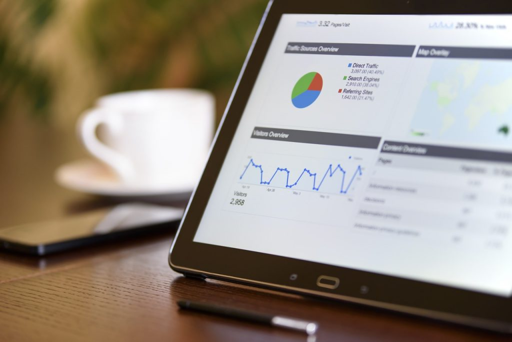 Digital marketing using Google analytics