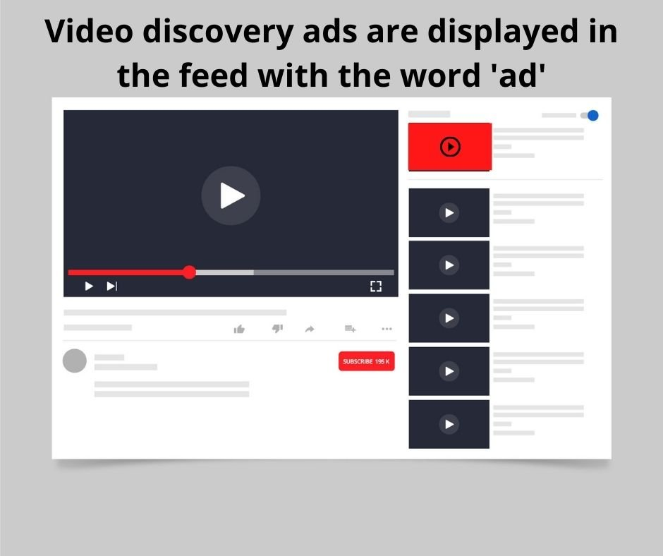 Discover ads on YouTube are similar to sponsored posts