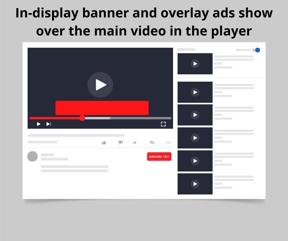 Banner ads on YouTube are similar to display ads