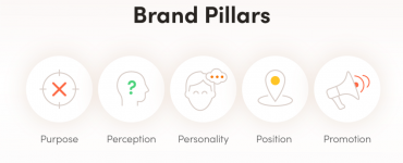 What are brand pillars and how can you use them un your business?